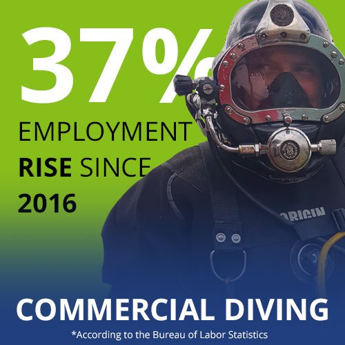 37 percent rise in commercial diving